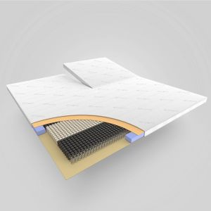 Aeromax Micro Pocket Split Topper (Premium Line)